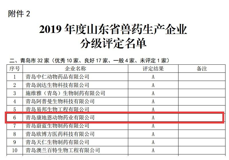 青岛康地恩连续两年荣获山东省兽药生产企业A级评定